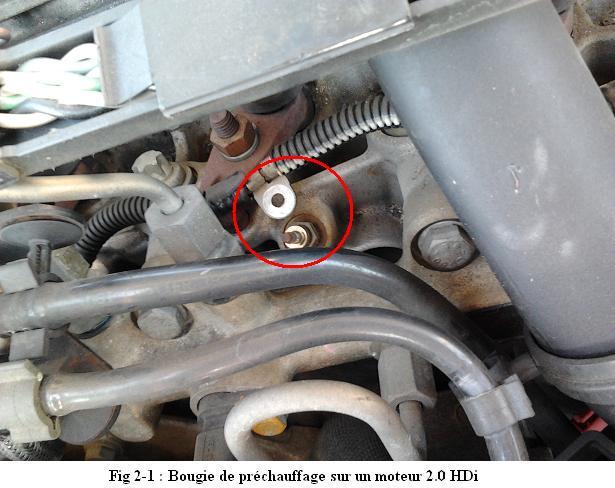 reparieren sie ihren defekt p0380  p0670  indem sie unsere